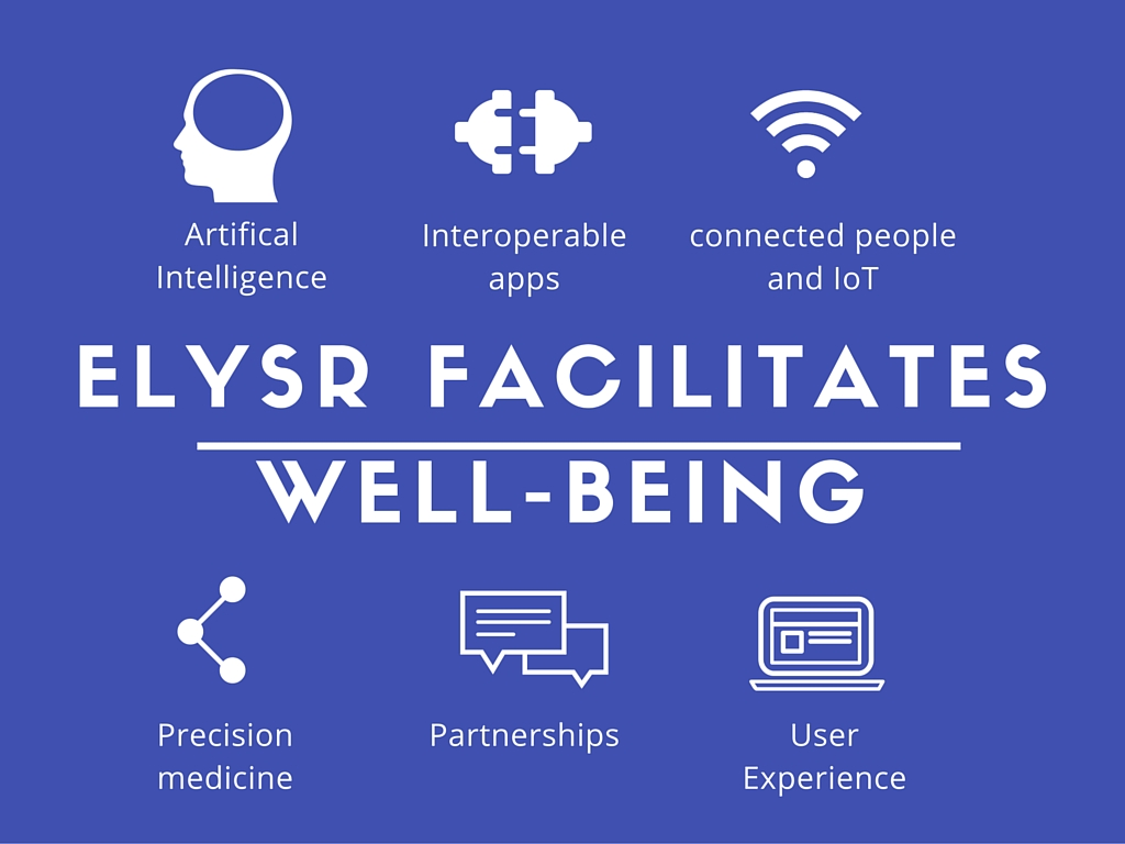 Elysr facilitates well-being - how it works